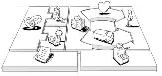 Business Model Canvas: Aprende a crear modelos de negocio