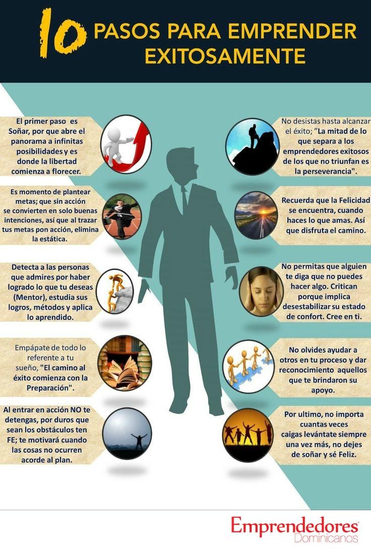 10 Pasos para Emprender Exitosamente
