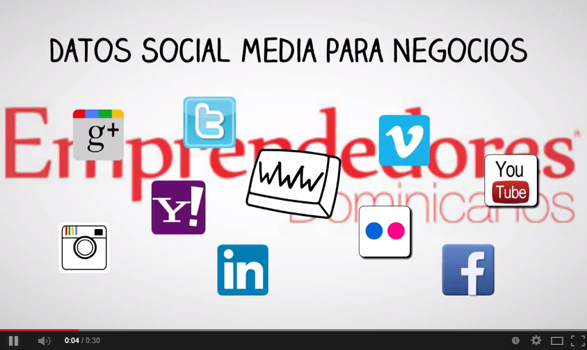 Datos de Social Media para Emprendedores
