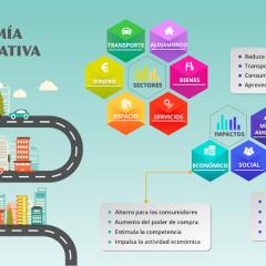 Infografía de la economía y el consumo colaborativo