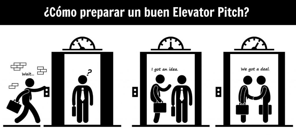 como preparar un buen elevator pitch