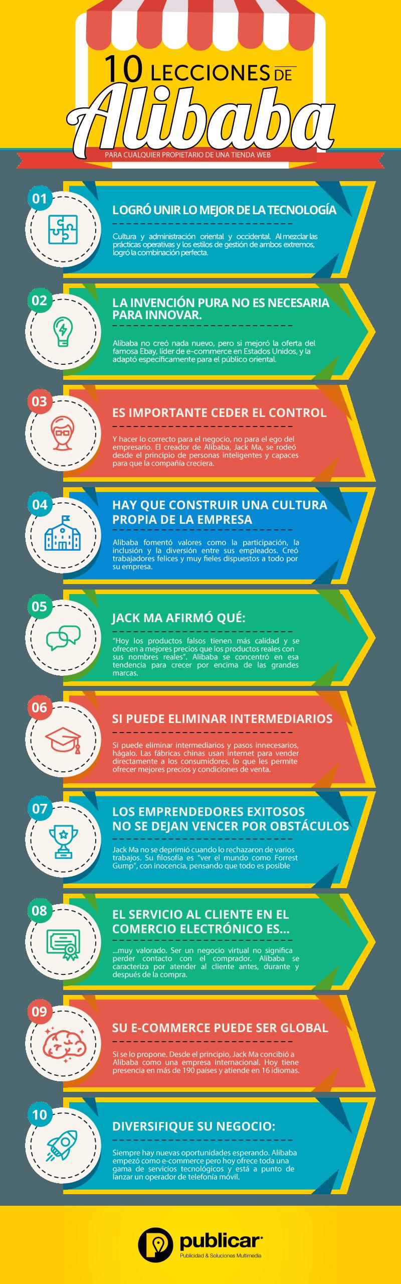 10-lecciones-alibaba-tienda-web-infografia